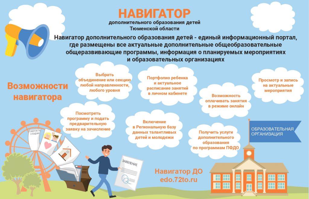 Информация для родителей. Как в онлайн — формате записать ребенка на обучение по дополнительным общеразвивающим программам (дополнительные услуги)